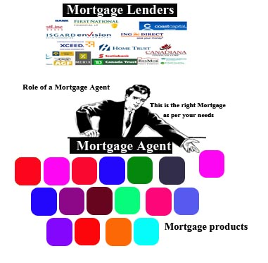 how to get a home mortgage loan with bad credit